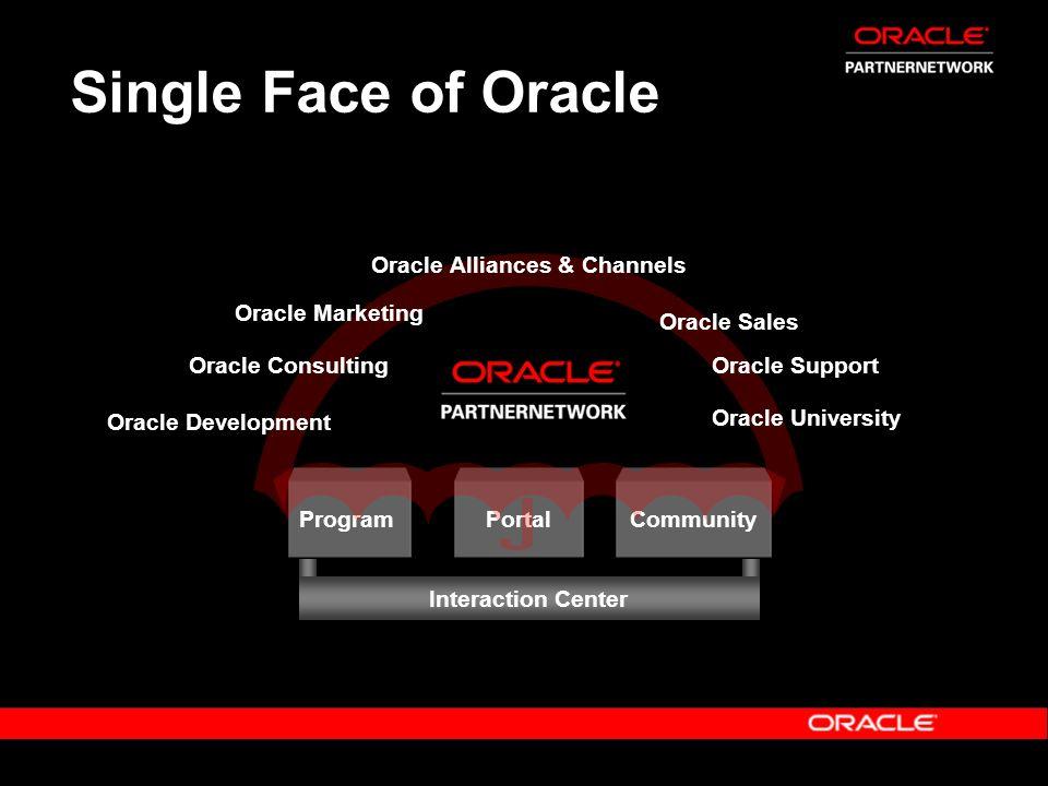 Oracle Alliances & Channels