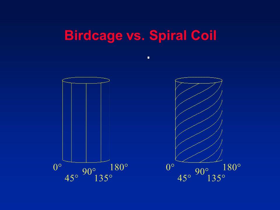Birdcage vs. Spiral Coil