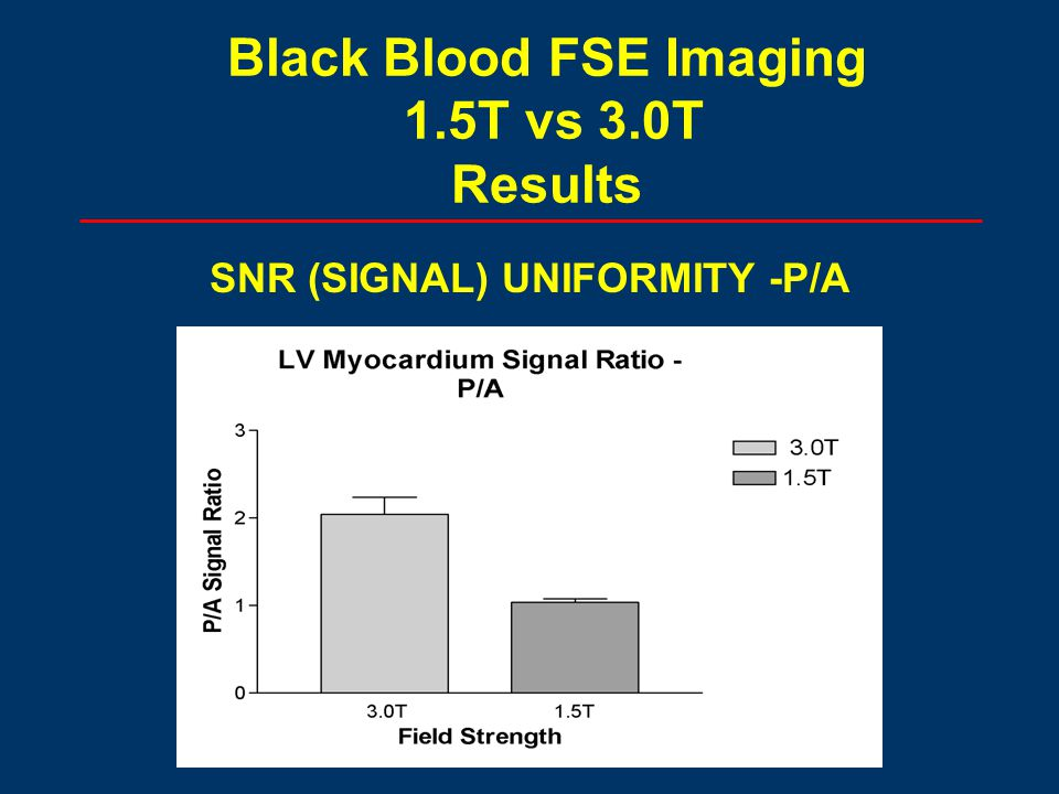 Black Blood FSE Imaging 1.5T vs 3.0T SNR (SIGNAL) UNIFORMITY -P/A