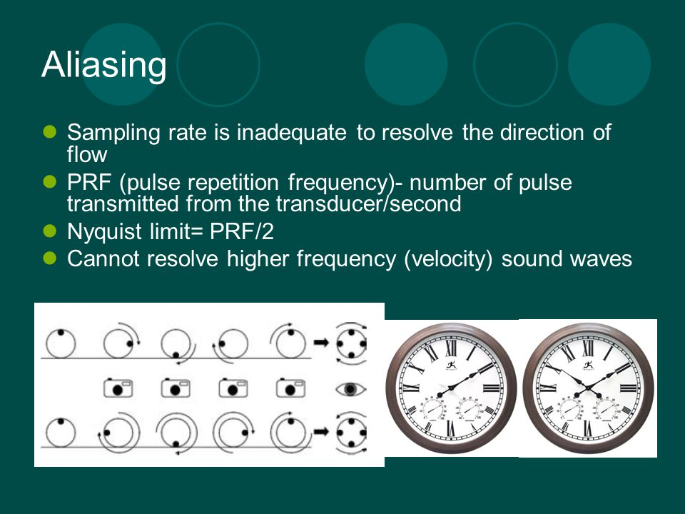 Aliasing Sampling rate is inadequate to resolve the direction of flow