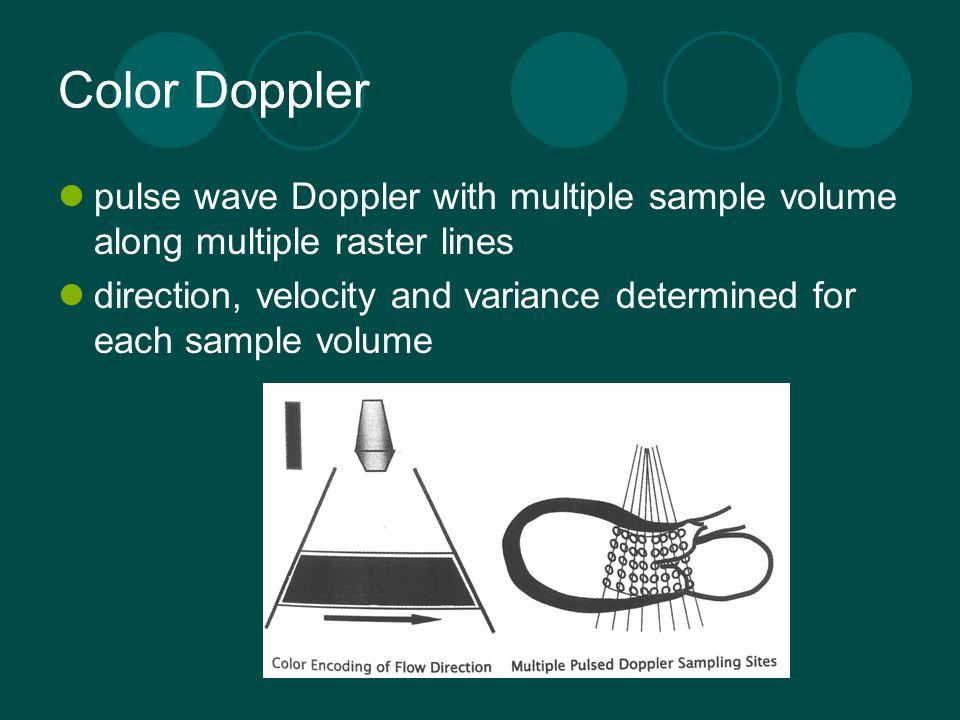 Color Doppler pulse wave Doppler with multiple sample volume along multiple raster lines.