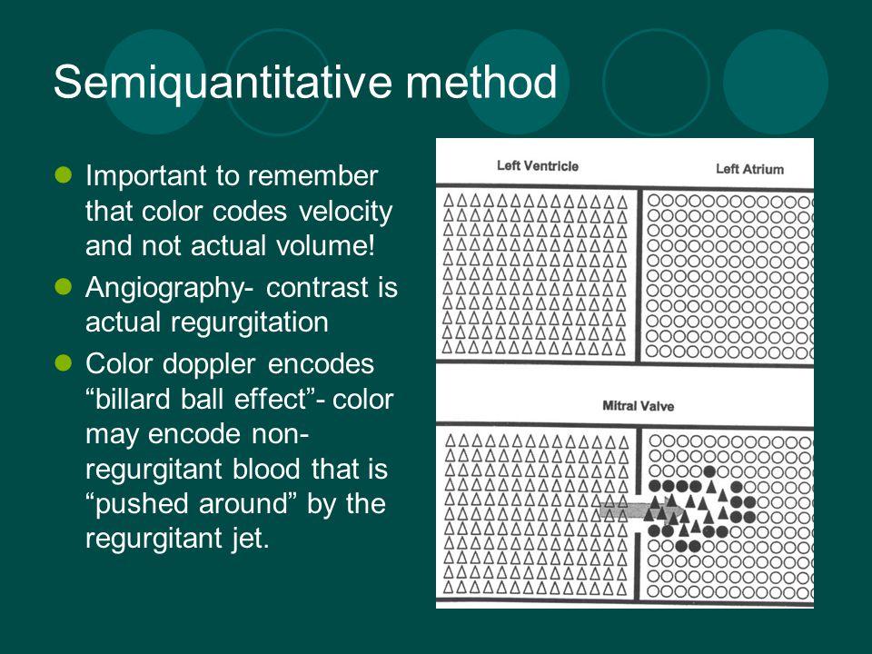 Semiquantitative method