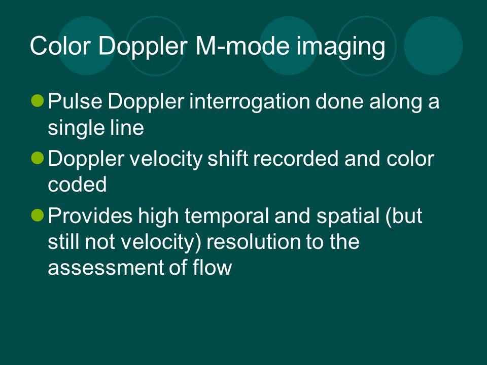 Color Doppler M-mode imaging