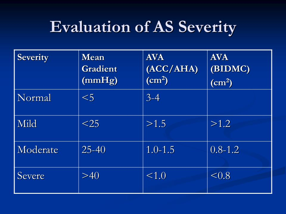Evaluation of AS Severity