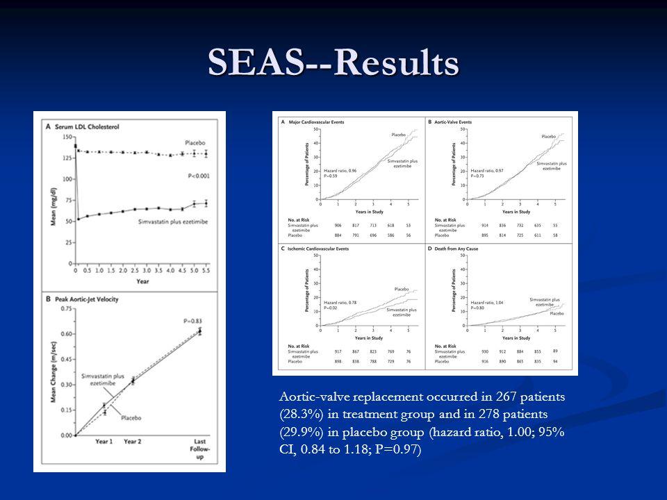 SEAS--Results