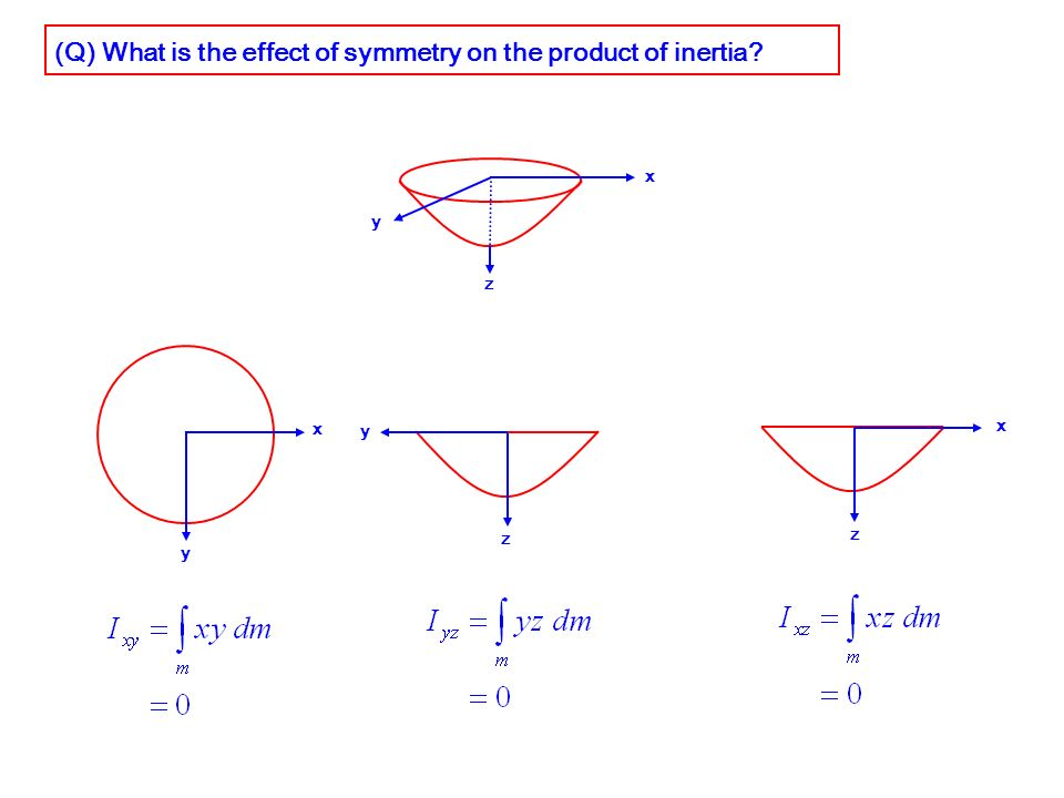 (Q) What is the effect of symmetry on the product of inertia