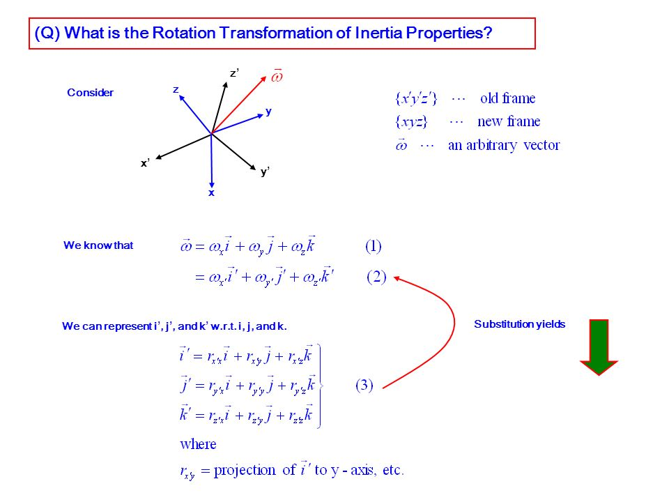 (Q) What is the Rotation Transformation of Inertia Properties