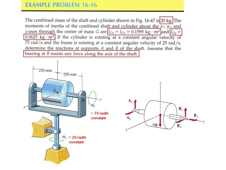 = 75 rad/s constant = 25 rad/s constant