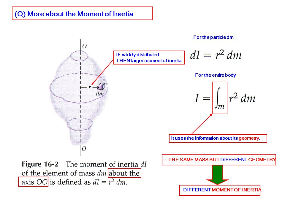 (Q) More about the Moment of Inertia