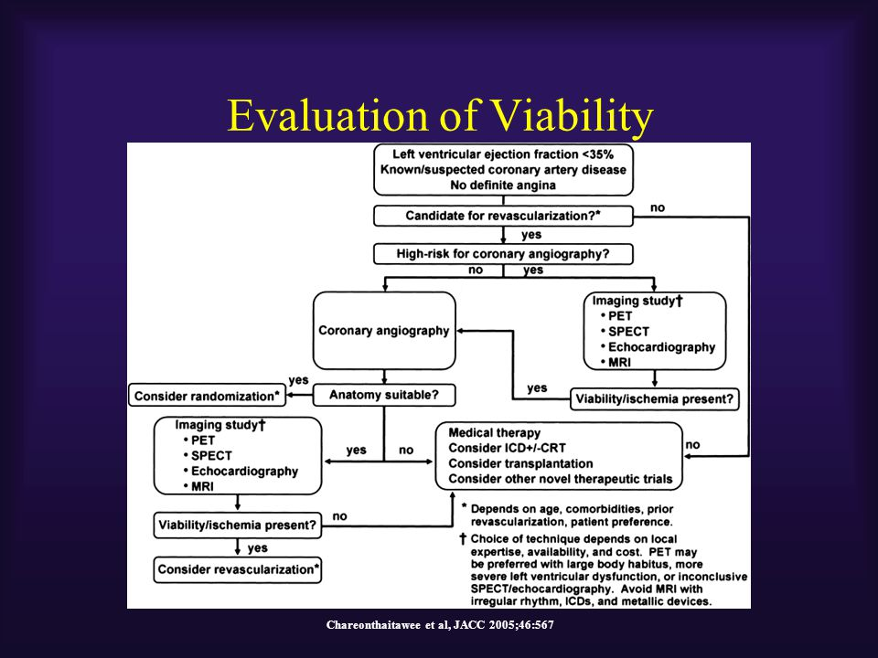 Evaluation of Viability