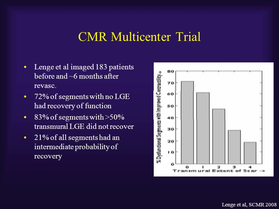 CMR Multicenter Trial Lenge et al imaged 183 patients before and ~6 months after revasc. 72% of segments with no LGE had recovery of function.