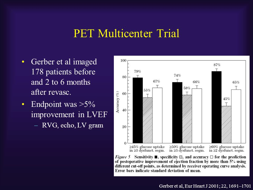 PET Multicenter Trial Gerber et al imaged 178 patients before and 2 to 6 months after revasc. Endpoint was >5% improvement in LVEF.