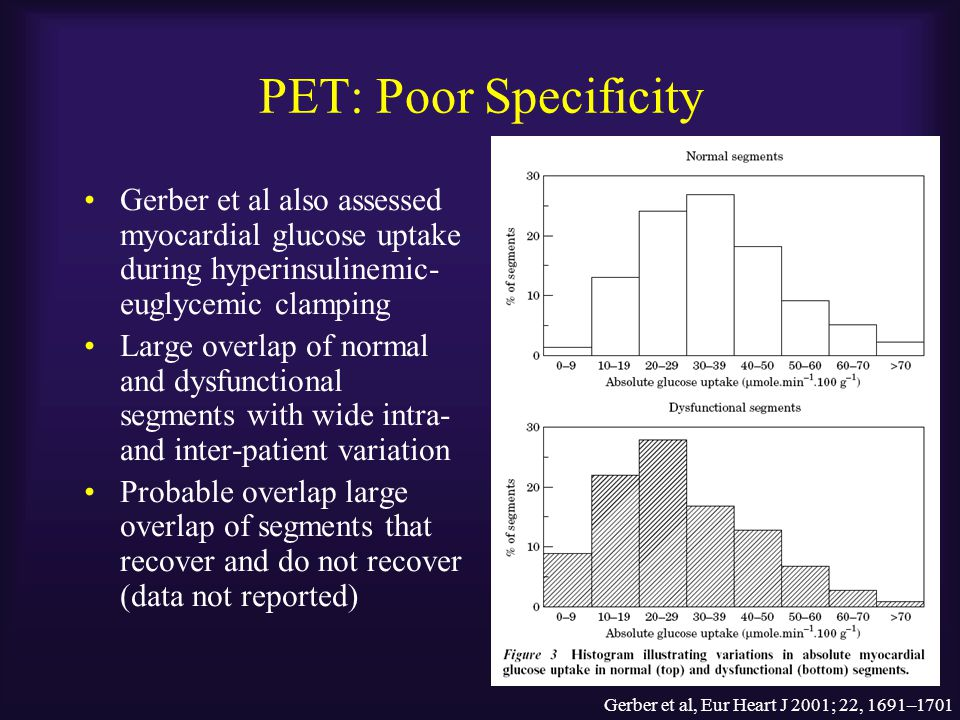 PET: Poor Specificity Gerber et al also assessed myocardial glucose uptake during hyperinsulinemic-euglycemic clamping.