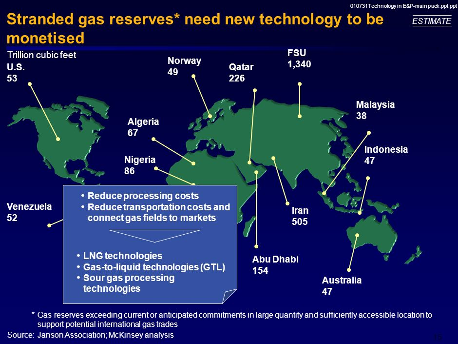 Stranded gas reserves* need new technology to be monetised