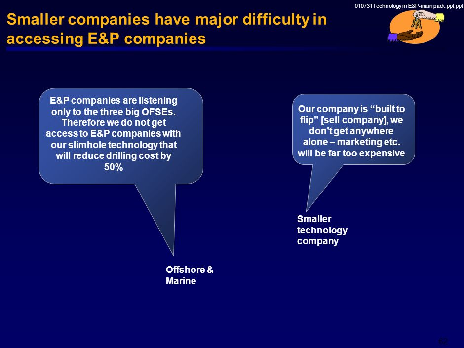 Smaller companies have major difficulty in accessing E&P companies