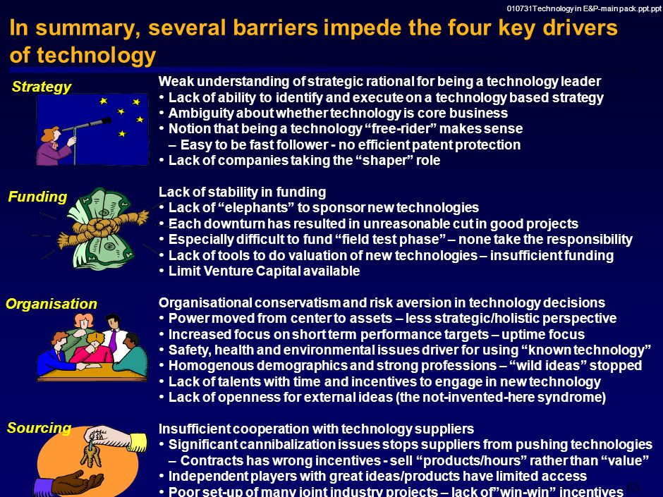 In summary, several barriers impede the four key drivers of technology