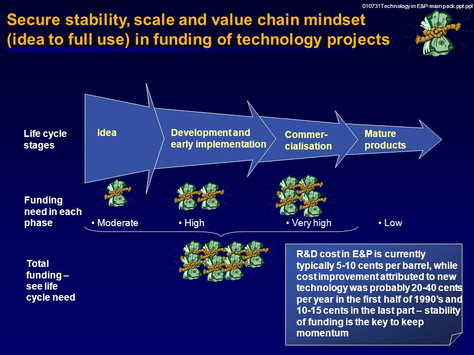 Secure stability, scale and value chain mindset