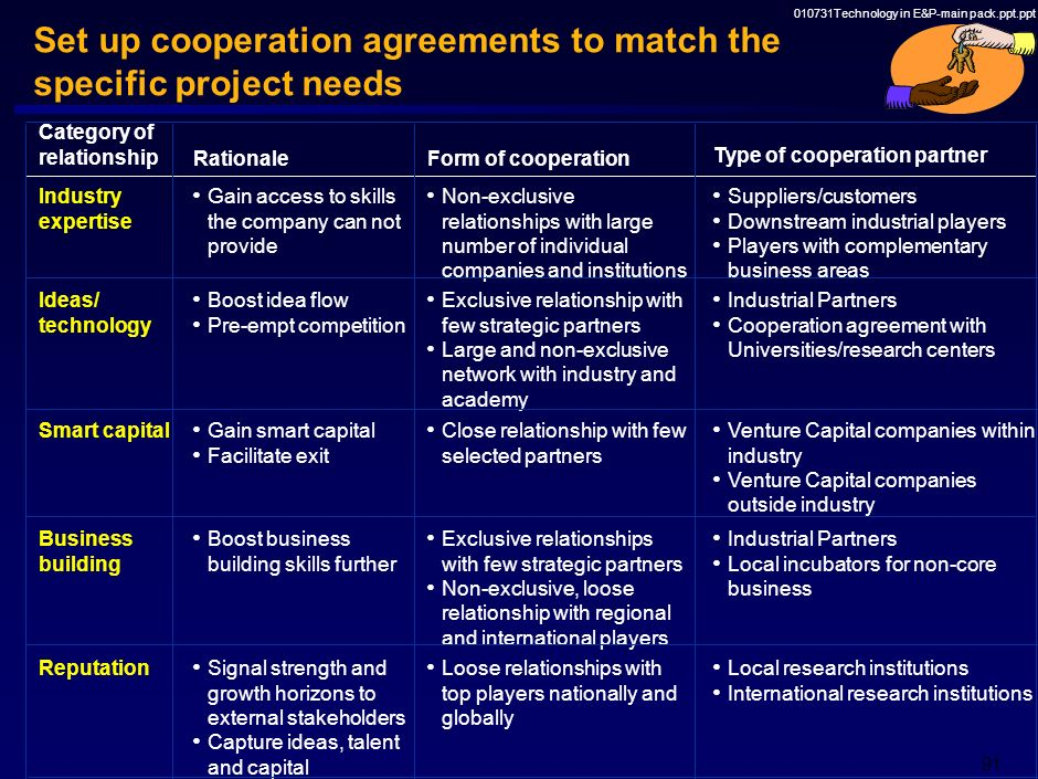 Set up cooperation agreements to match the specific project needs