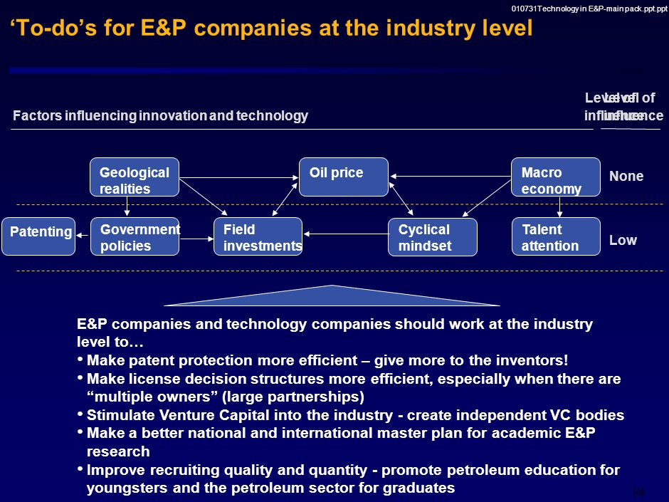 'To-do's for E&P companies at the industry level