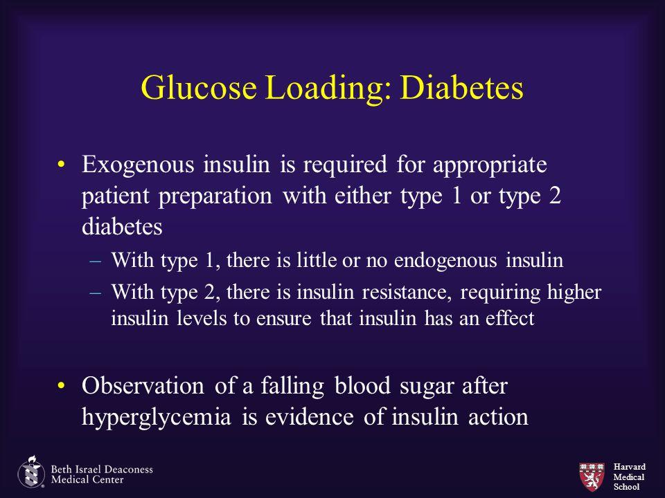Glucose Loading: Diabetes