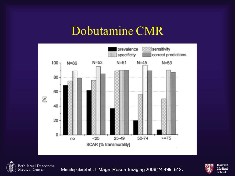 Dobutamine CMR Mandapaka et al, J. Magn. Reson. Imaging 2006;24:499–512.