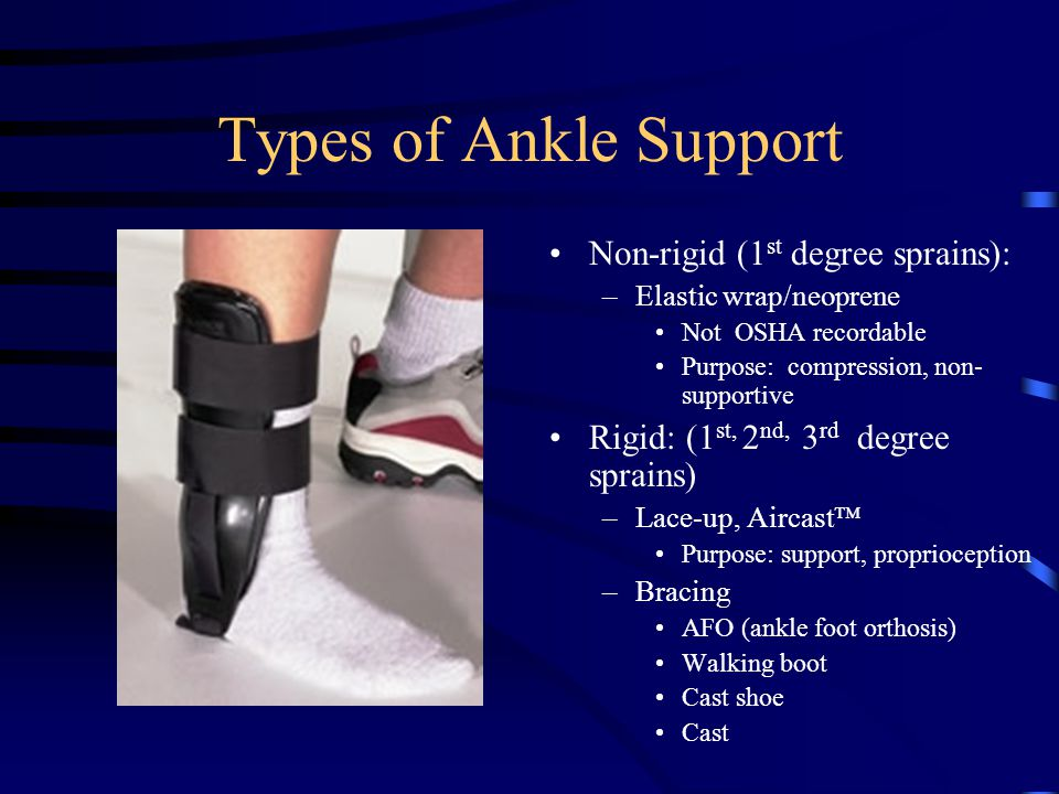 Types of Ankle Support Non-rigid (1st degree sprains):