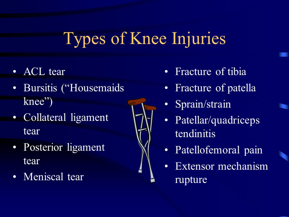 Types of Knee Injuries ACL tear Bursitis ( Housemaids knee )