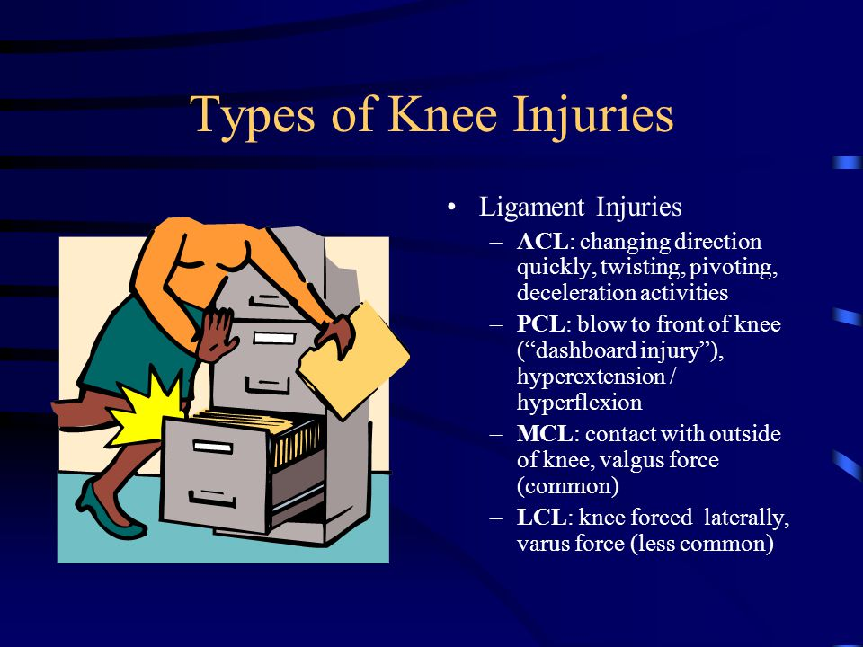 Types of Knee Injuries Ligament Injuries
