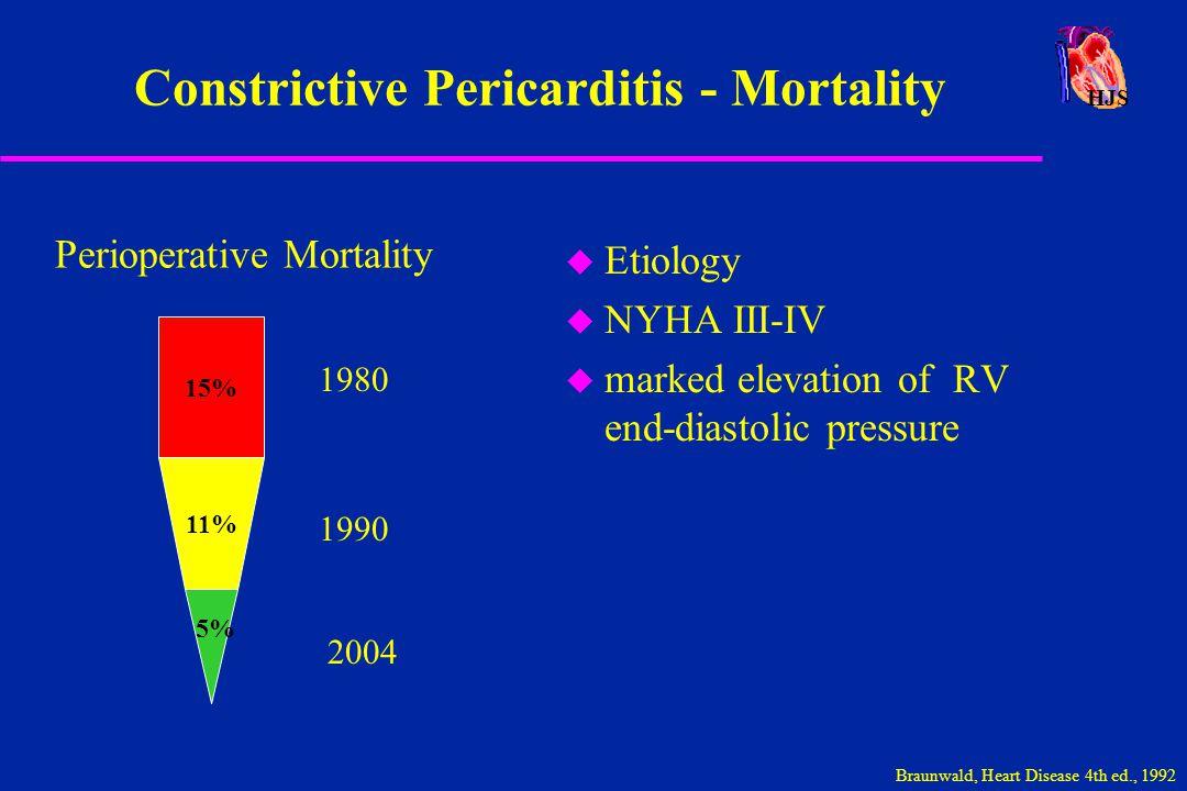 Constrictive Pericarditis - Mortality