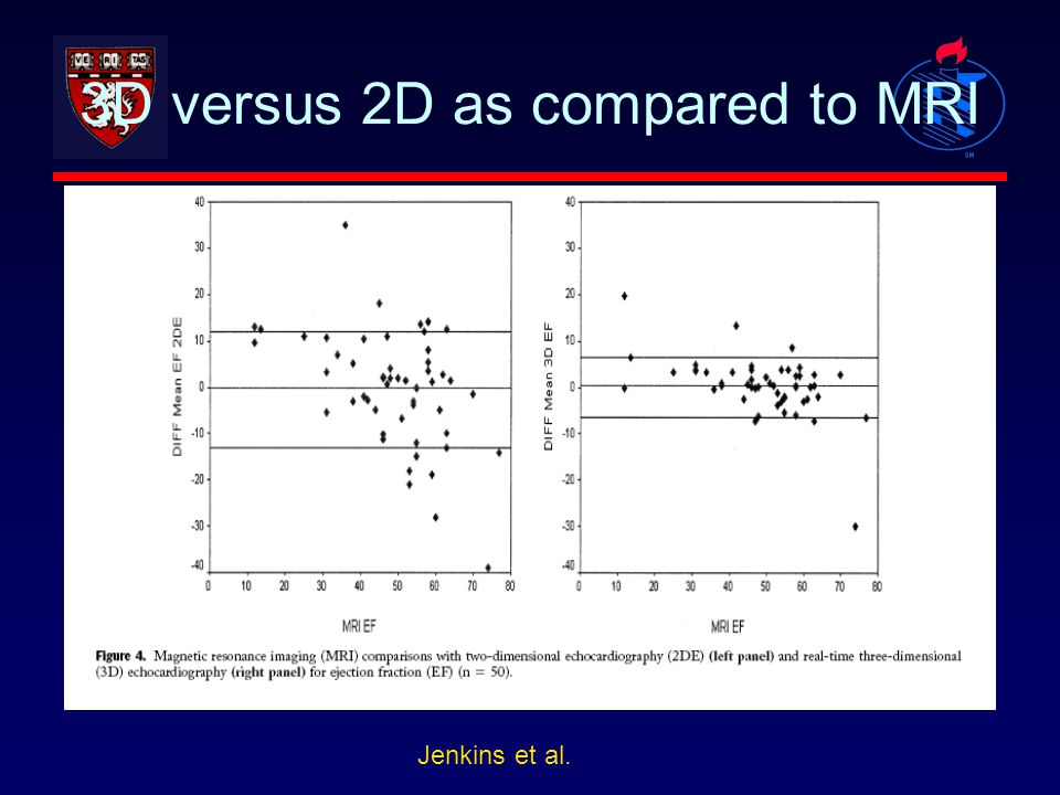 3D versus 2D as compared to MRI