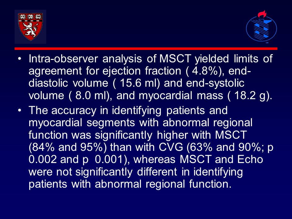 Intra-observer analysis of MSCT yielded limits of agreement for ejection fraction ( 4.8%), end-diastolic volume ( 15.6 ml) and end-systolic volume ( 8.0 ml), and myocardial mass ( 18.2 g).