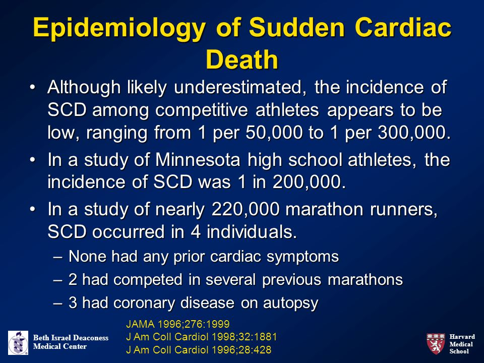 Epidemiology of Sudden Cardiac Death