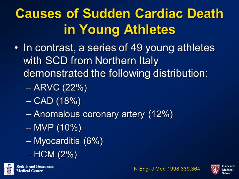 Causes of Sudden Cardiac Death in Young Athletes
