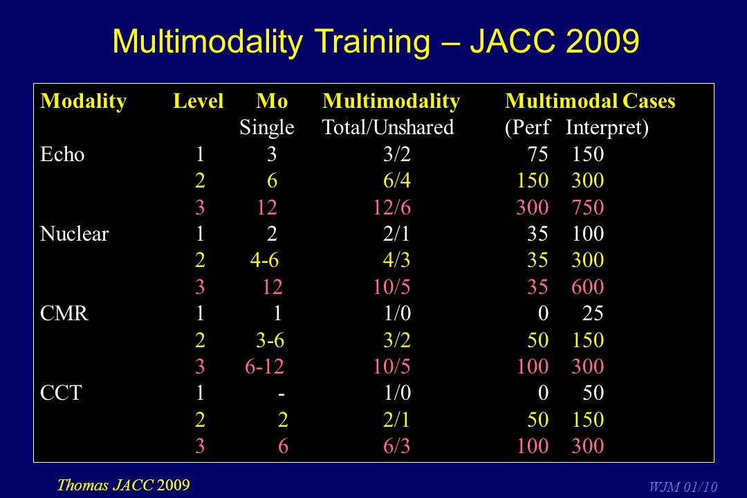 Multimodality Training – JACC 2009
