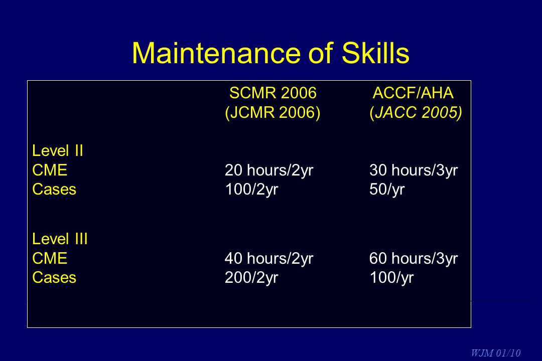 Maintenance of Skills SCMR 2006 ACCF/AHA (JCMR 2006) (JACC 2005)