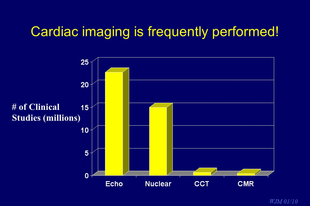 Cardiac imaging is frequently performed!