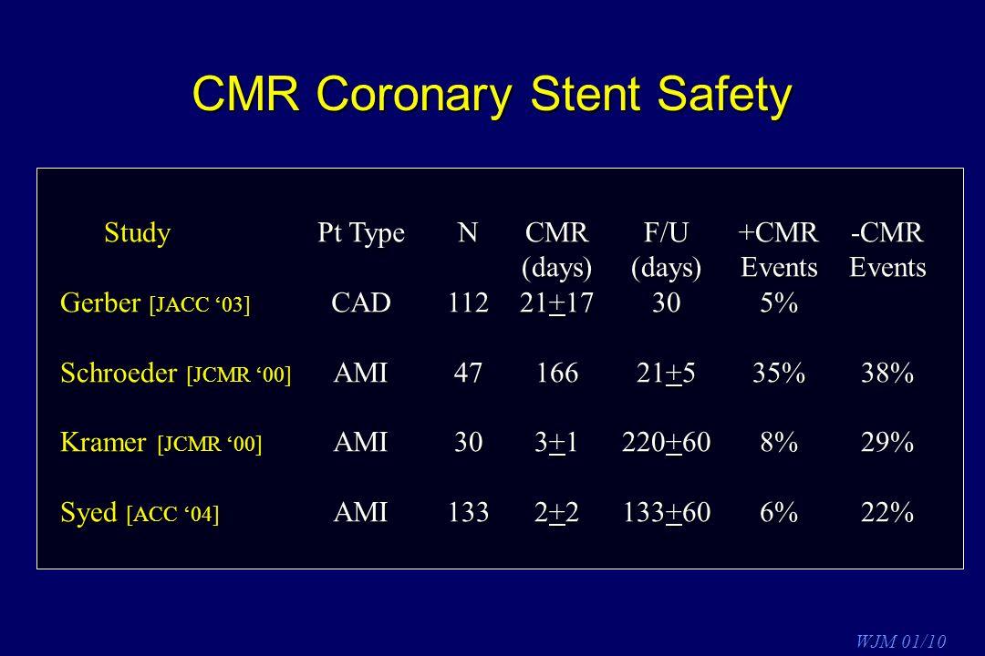 CMR Coronary Stent Safety