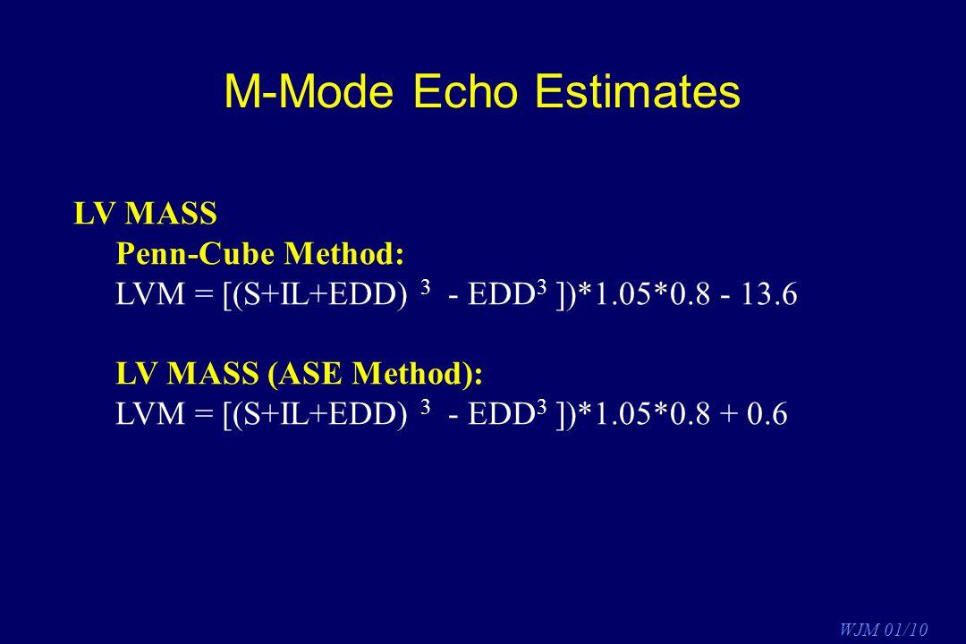 M-Mode Echo Estimates LV MASS Penn-Cube Method: