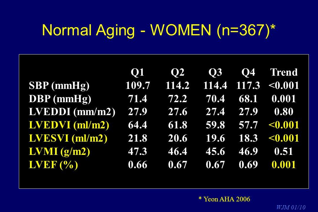 Normal Aging - WOMEN (n=367)*