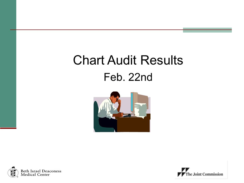 Chart Audit Results Feb. 22nd