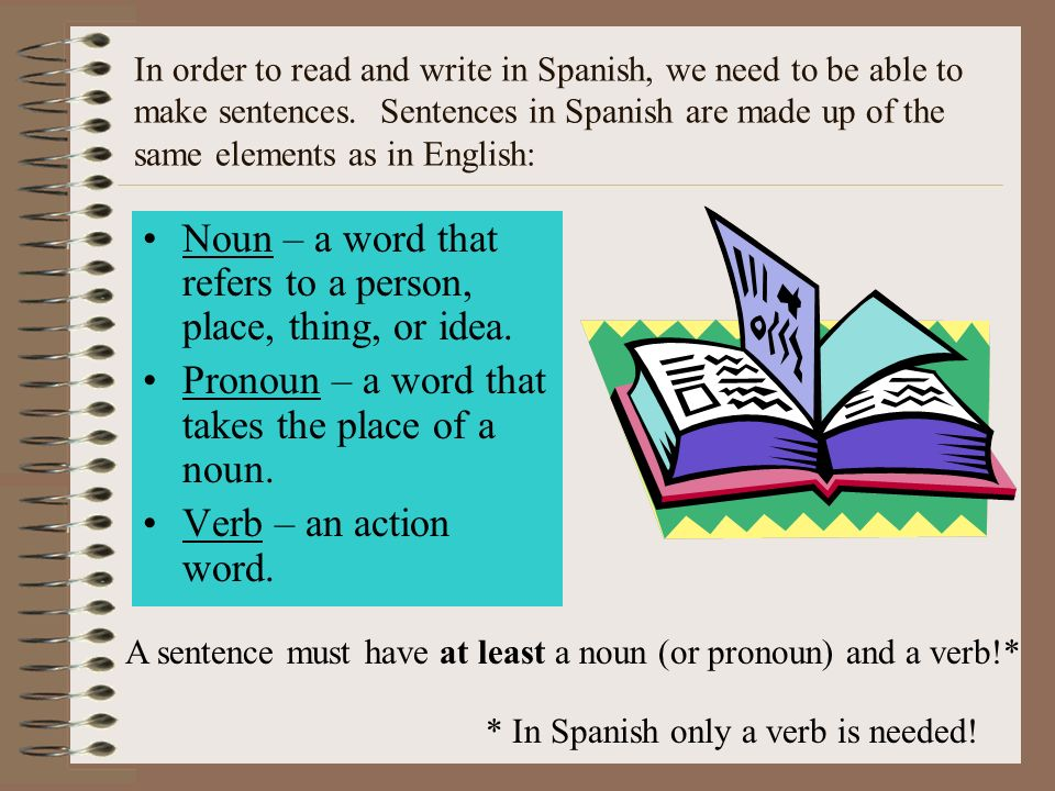 Noun – a word that refers to a person, place, thing, or idea.