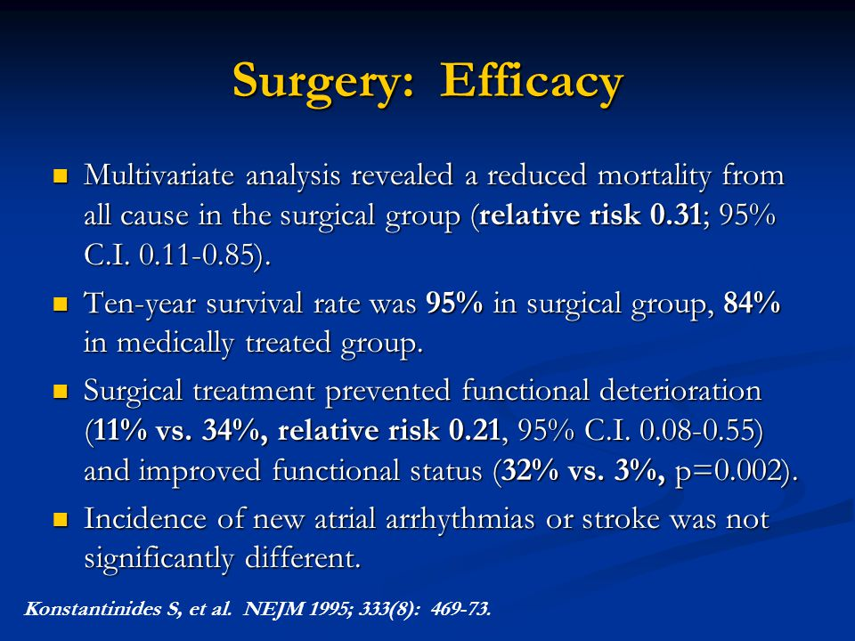 Surgery: Efficacy Multivariate analysis revealed a reduced mortality from all cause in the surgical group (relative risk 0.31; 95% C.I. 0.11-0.85).