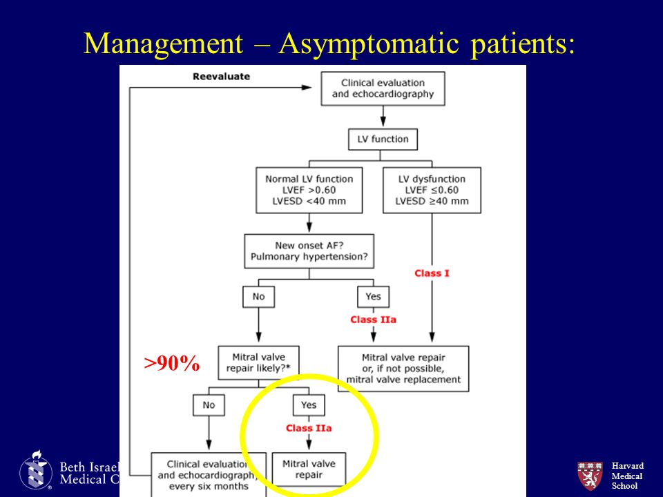 Management – Asymptomatic patients: