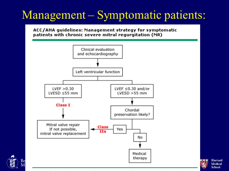 Management – Symptomatic patients: