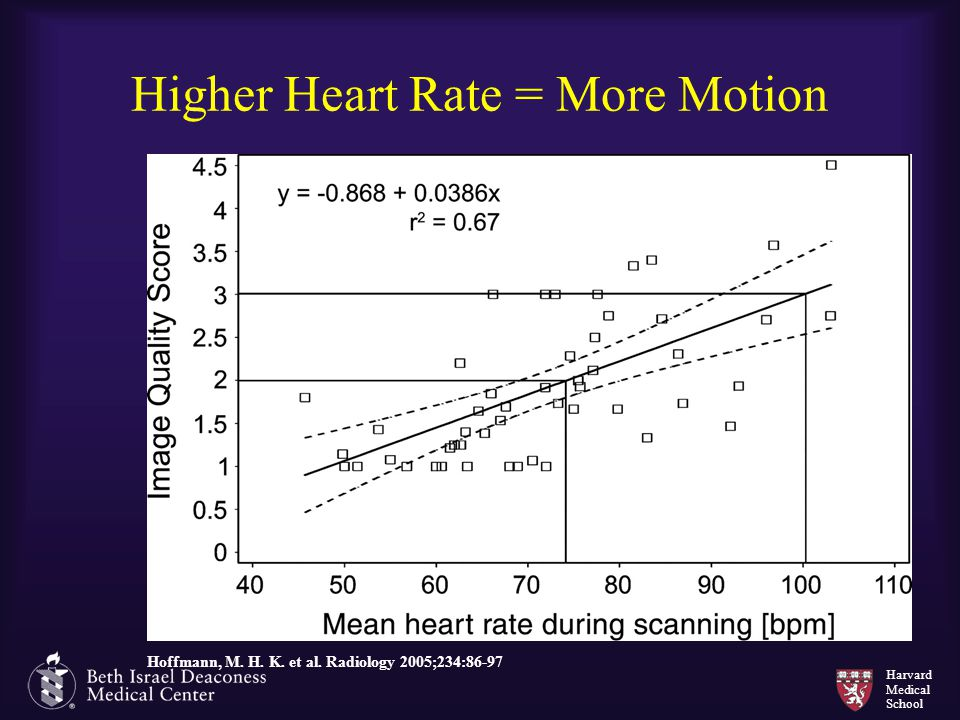 Higher Heart Rate = More Motion