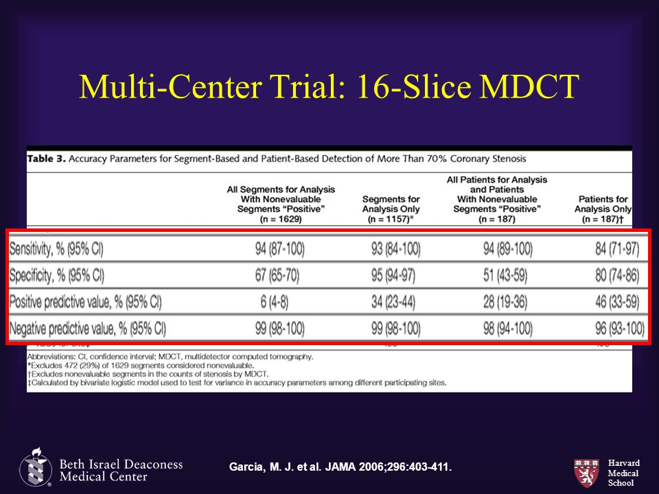 Multi-Center Trial: 16-Slice MDCT