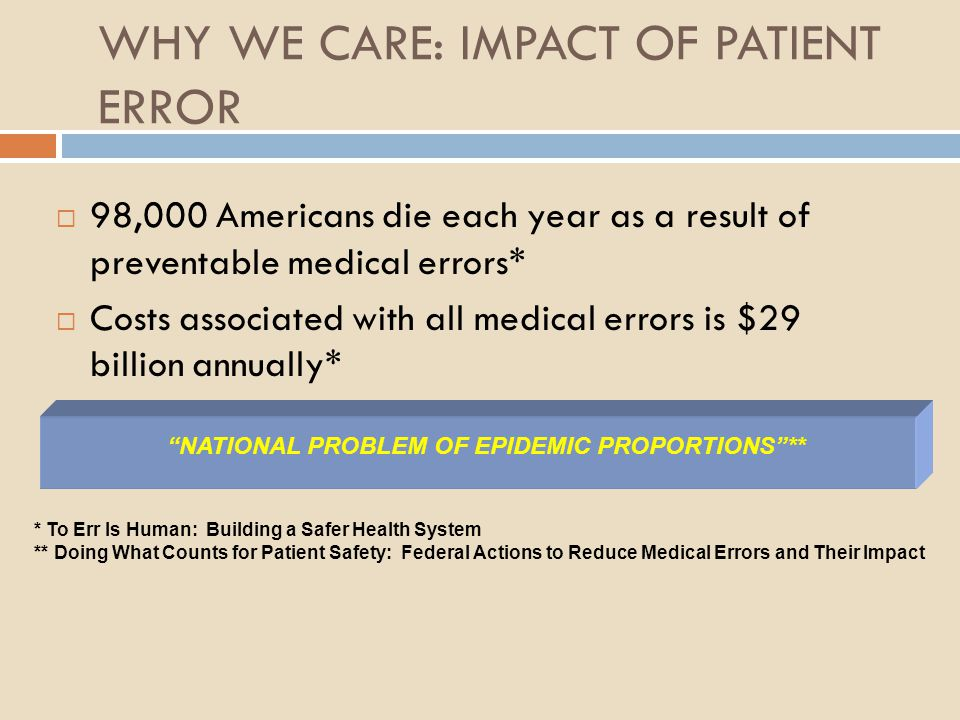 WHY WE CARE: IMPACT OF PATIENT ERROR