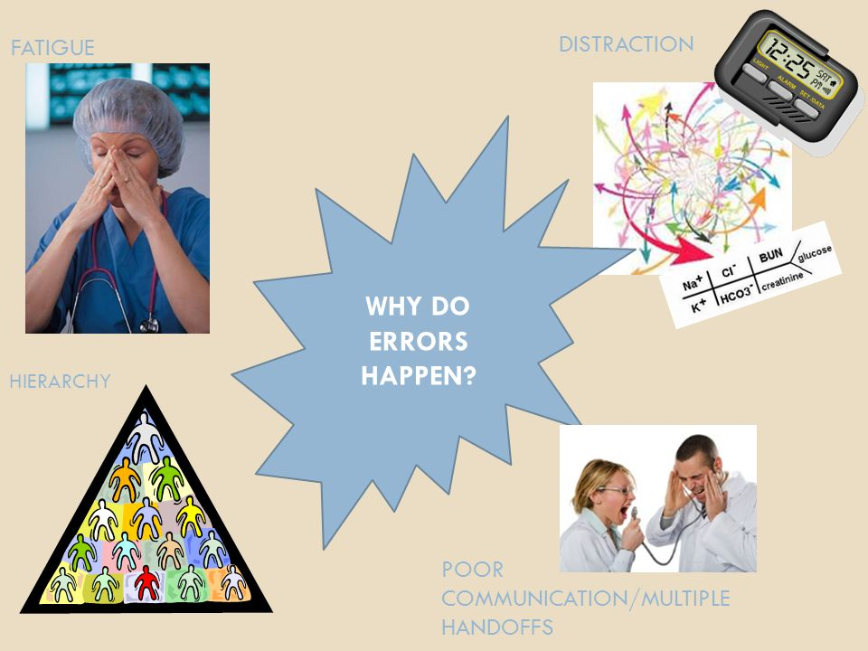 WHY DO ERRORS HAPPEN DISTRACTION FATIGUE POOR COMMUNICATION/MULTIPLE