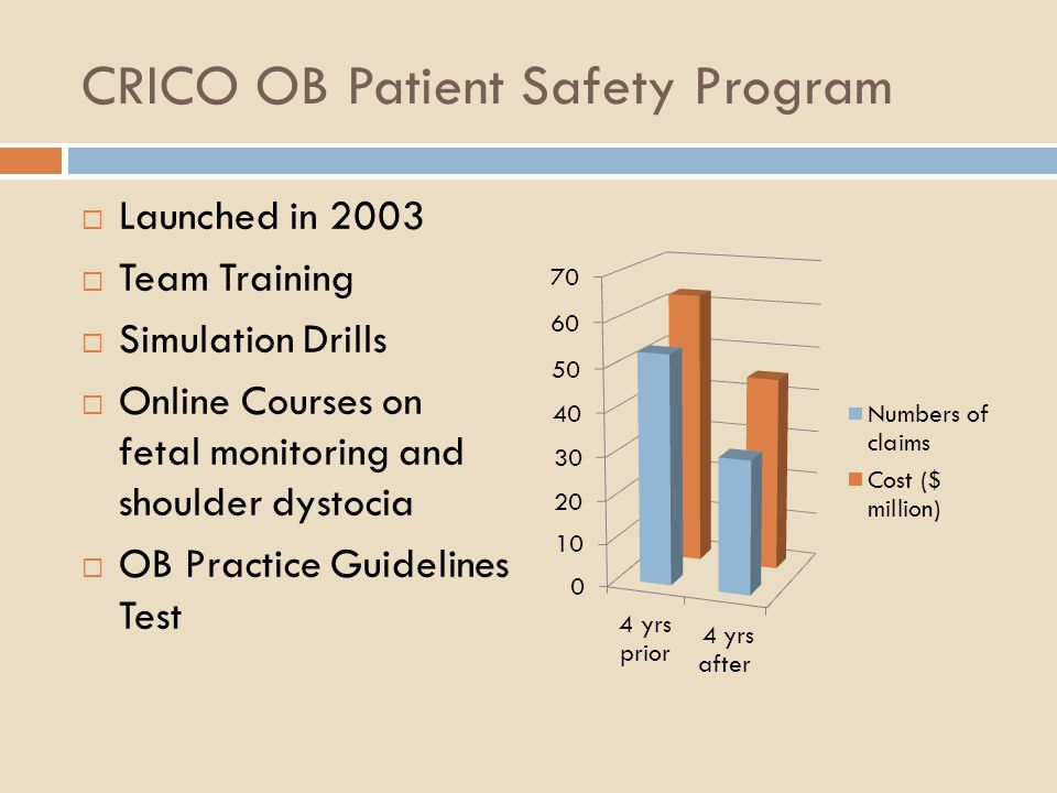 CRICO OB Patient Safety Program