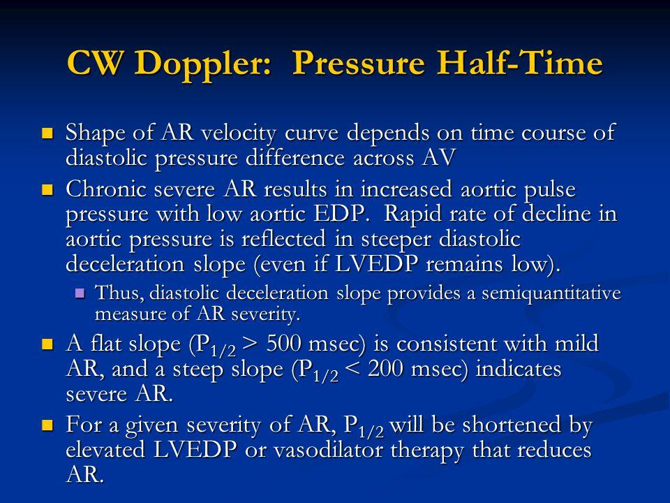 CW Doppler: Pressure Half-Time